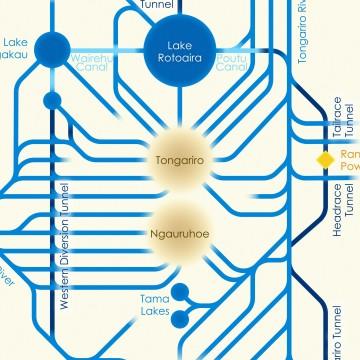 Tongariro Hydro Power Scheme