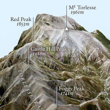 Mt Torlesse